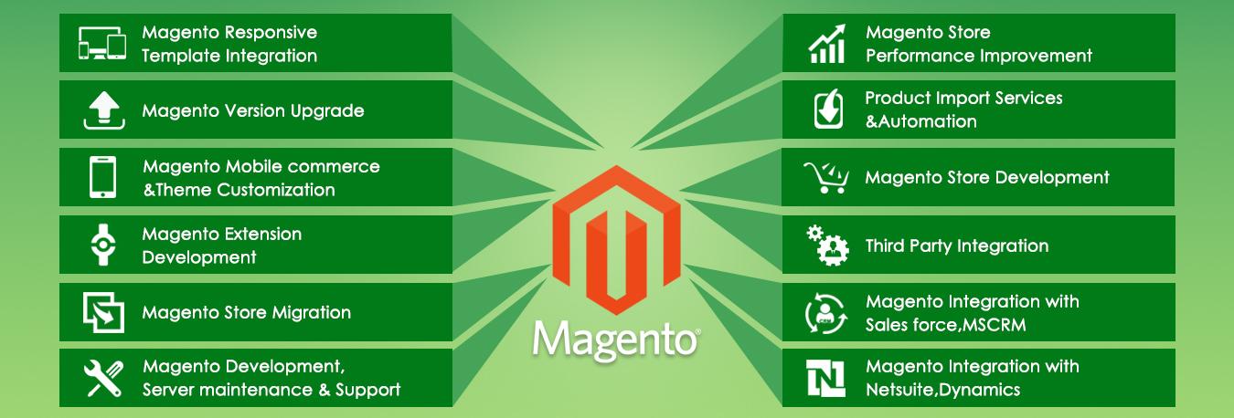 MagentoUpgrade-Magentomigration-magento services