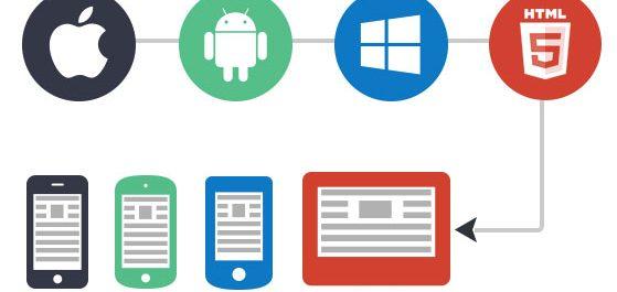 Android, IOS, Windows